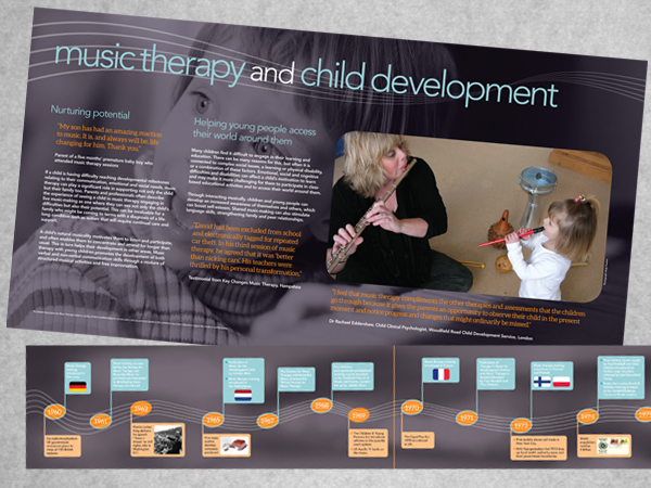 British Association of Music Therapy