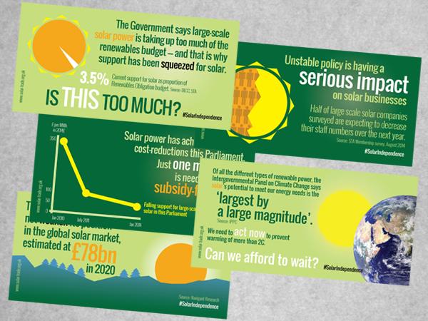 STA infographics